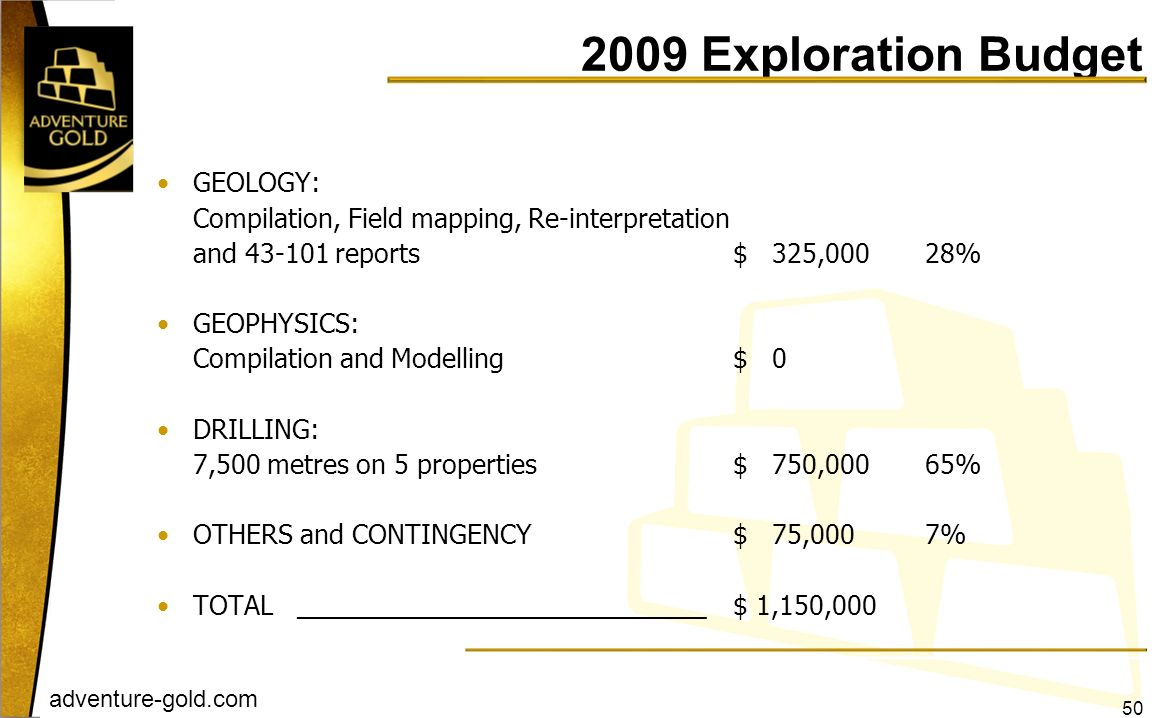 adventure-gold.com GEOLOGY: Compilation, Field mapping, Re-interpretation and 43-101 reports$ 325,00028% GEOPHYSICS: Compilation and Modelling$ 0 DRIL