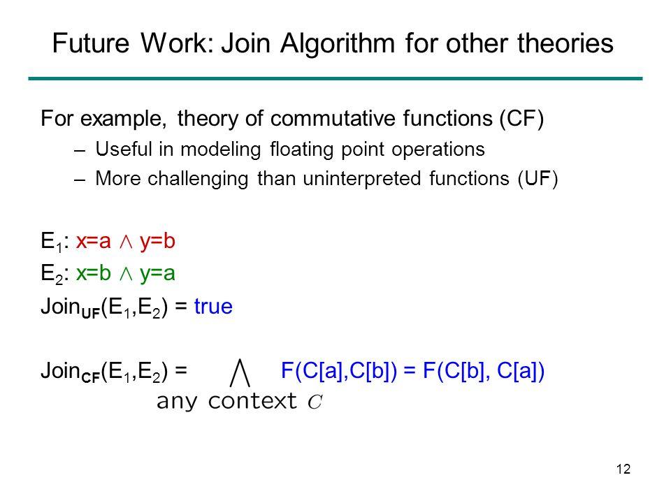 11 Step 4: Product Construction (Algorithm) F a GG b F ab F GG F 3030 4 1 3 2 65 2020 1010 4040 5050 6060 [n,m] 2 D if n:v Æ m:v, or n:F(n 1 ) Æ m:F(m