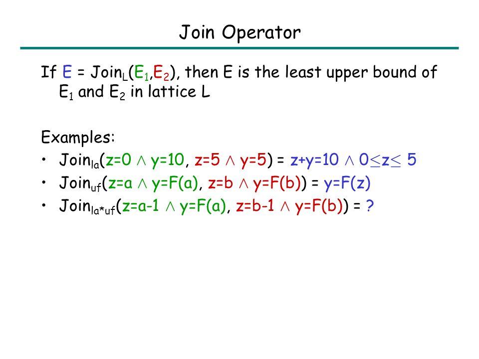Background: Combining Decision Procedures a 1 =2y 2 -y 1 y 1 · 4y 3 · a 2 y 1 = y 2 y 1 = a 2 a 2 =F(a 1 ) y 1 =F(y 1 ) Æ y 2 =F(F(y 1 )) y 1 = a 1 y