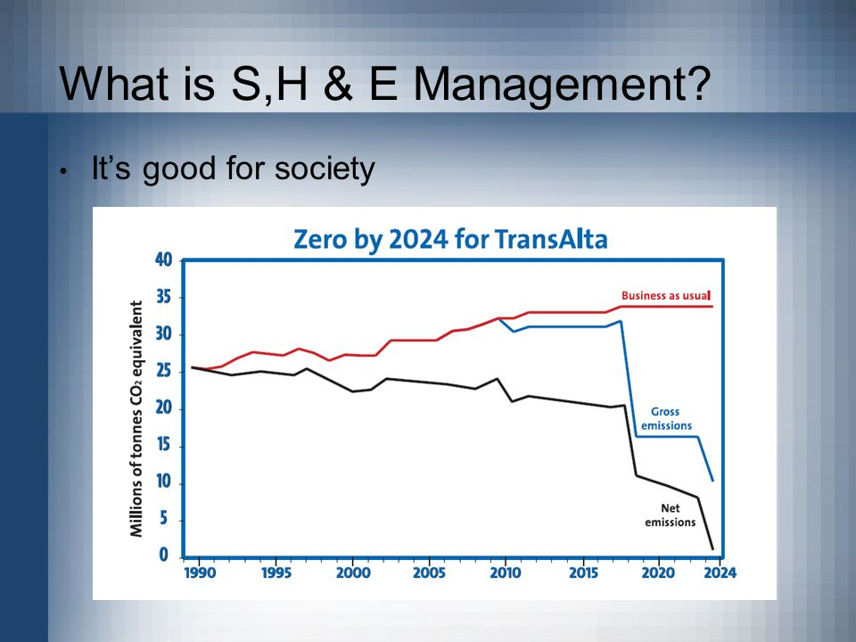 What is S,H & E Management Its good for society