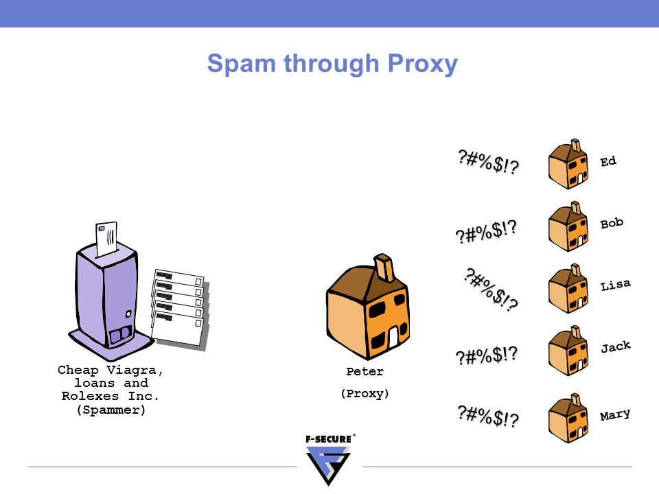 Spam through Proxy Cheap Viagra, loans and Rolexes Inc.