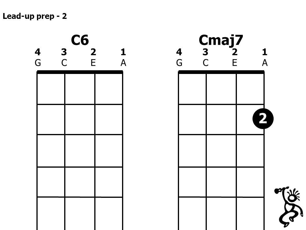 C6 4321GCEA4321GCEA Cmaj7 4321GCEA4321GCEA 2 Lead-up prep - 2