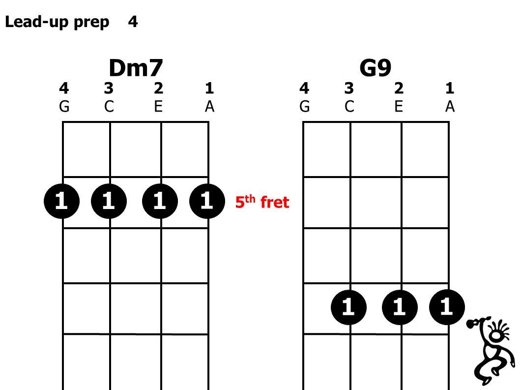 Dm7 4321GCEA4321GCEA G9 4321GCEA4321GCEA 1 111 Lead-up prep 4 1 11 5 th fret
