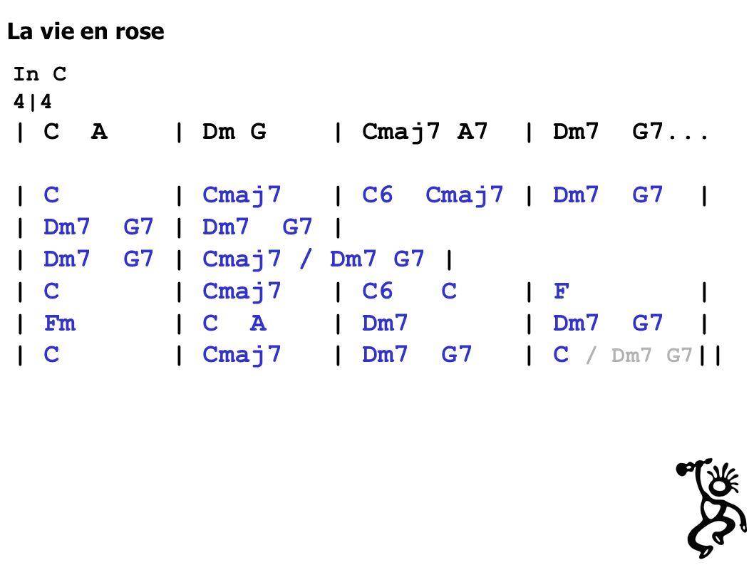La vie en rose In C 4|4 | C A | Dm G | Cmaj7 A7 | Dm7 G7...