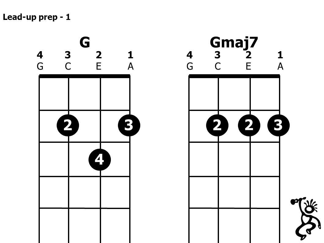G 4321GCEA4321GCEA Gmaj7 4321GCEA4321GCEA 23 4 23 2 Lead-up prep - 1