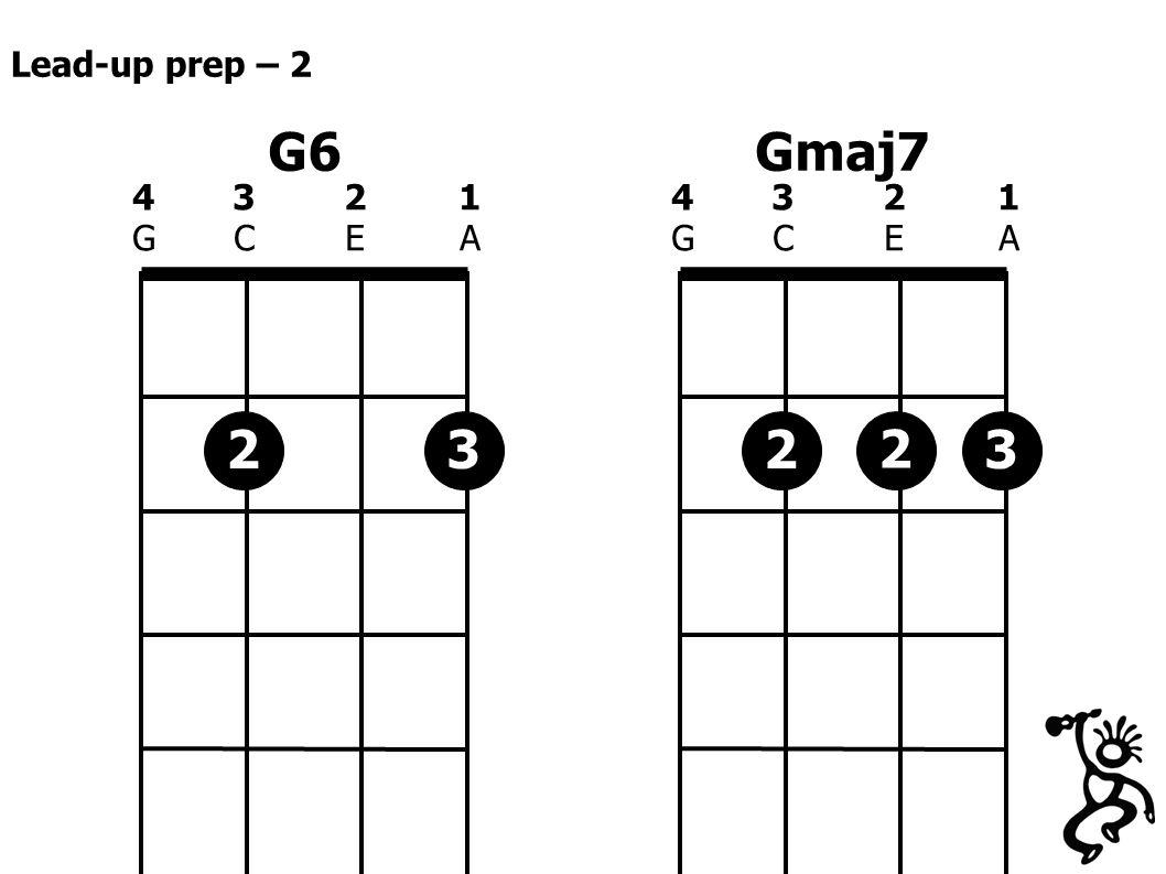G6 4321GCEA4321GCEA Gmaj7 4321GCEA4321GCEA 2323 Lead-up prep – 2 2