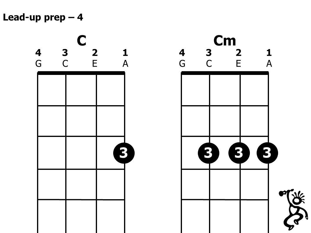 C 4321GCEA4321GCEA Cm 4321GCEA4321GCEA 3 Lead-up prep – 4 3 33