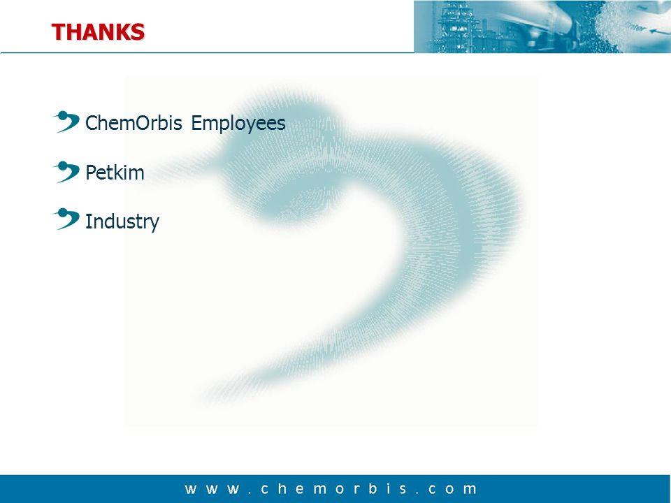 THANKS ChemOrbis Employees Petkim Industry