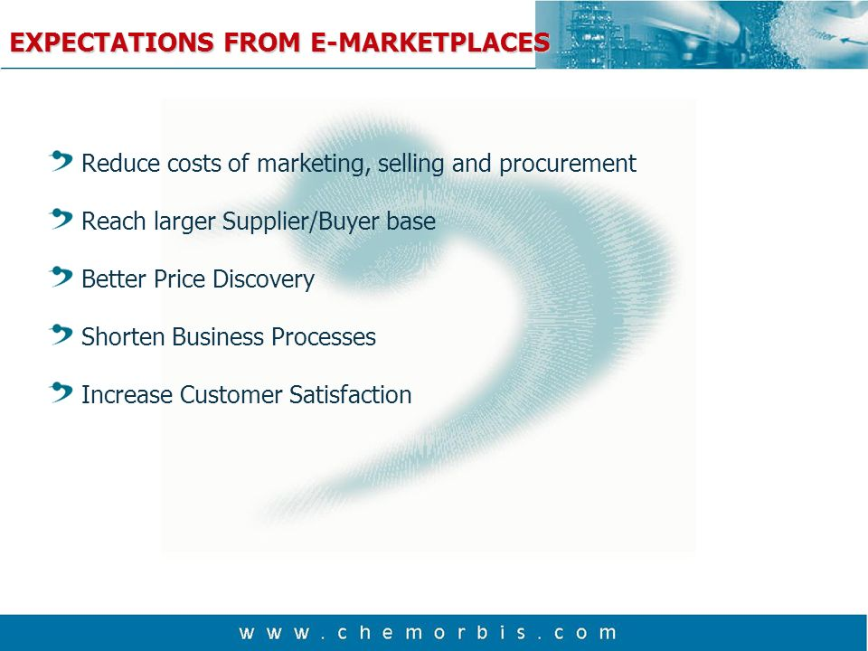 Reduce costs of marketing, selling and procurement Reach larger Supplier/Buyer base Better Price Discovery Shorten Business Processes Increase Customer Satisfaction EXPECTATIONS FROM E-MARKETPLACES