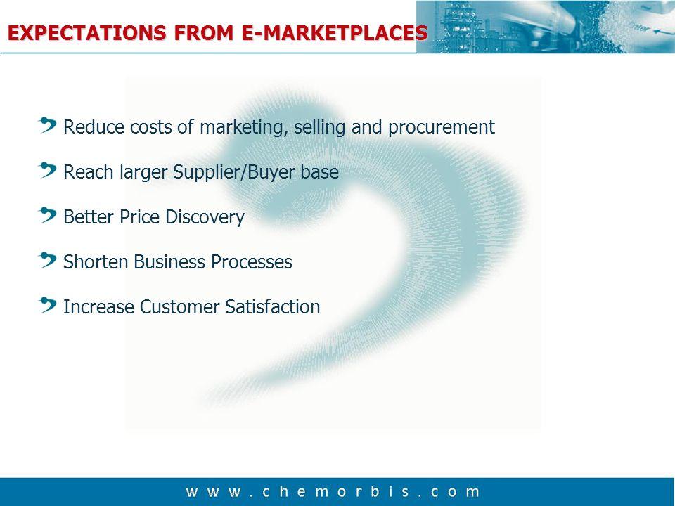 GE Plastics GE Plastics makes 15-20 % of sales through its site, Polymerland.