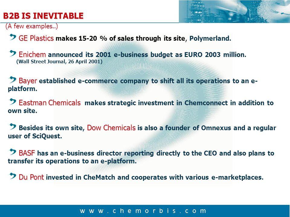 Private e-marketplaces Private e-marketplaces Dow Chemicals GE Polymerland Eastman Chemicals OxyChem(Occidental Chemical Corporation) Public e-marketplaces (Global/Regional) Public e-marketplaces (Global/Regional) Chemconnect CheMatch ChemOrbis Consortia e-marketplaces Omnexus (Dow, Du Pont, BASF, Bayer, DSM, Solvay) Service Provider e-marketplaces Service Provider e-marketplaces Elemica cc-markets/Chemplorer Myplant.com B2B APPLICATIONS