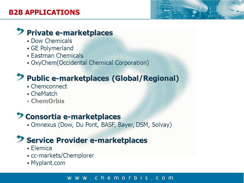 Private e-marketplaces Private e-marketplaces Dow Chemicals GE Polymerland Eastman Chemicals OxyChem(Occidental Chemical Corporation) Public e-marketplaces (Global/Regional) Public e-marketplaces (Global/Regional) Chemconnect CheMatch ChemOrbis Consortia e-marketplaces Omnexus (Dow, Du Pont, BASF, Bayer, DSM, Solvay) Service Provider e-marketplaces Service Provider e-marketplaces Elemica cc-markets/Chemplorer Myplant.com B2B APPLICATIONS