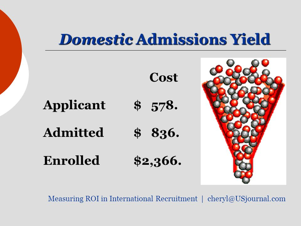Domestic Admissions Yield Cost Applicant $ 578. Admitted$ 836. Enrolled$2,366. Measuring ROI in International Recruitment | cheryl@USjournal.com