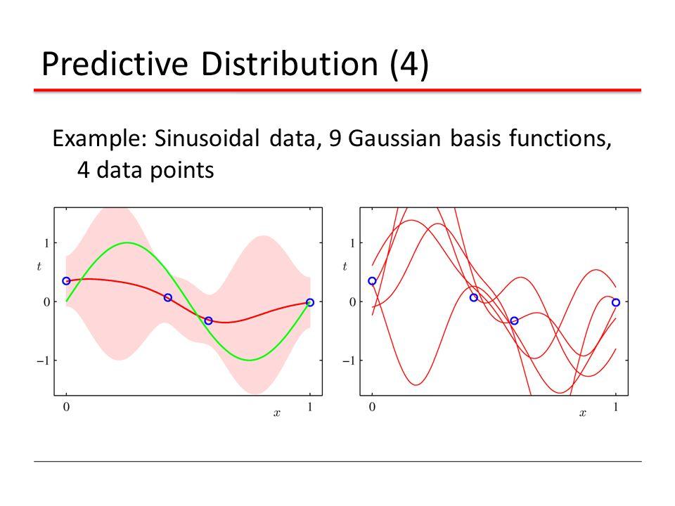 Predictive Distribution (4) Example: Sinusoidal data, 9 Gaussian basis functions, 4 data points