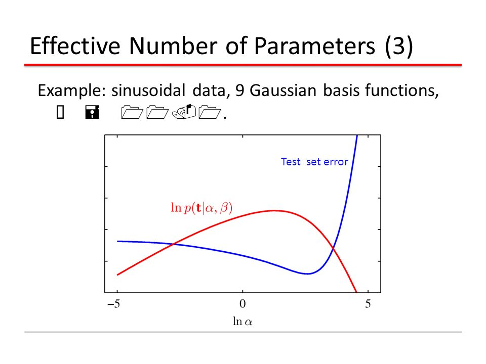 Effective Number of Parameters (3) Example: sinusoidal data, 9 Gaussian basis functions, ¯ = 11.1. Test set error