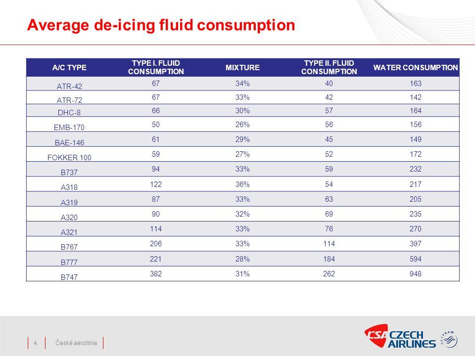 České aerolinie Average de-icing fluid consumption A/C TYPE TYPE I. FLUID CONSUMPTION MIXTURE TYPE II. FLUID CONSUMPTION WATER CONSUMPTION ATR-42 6734