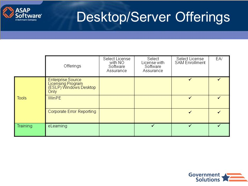 Desktop/Server Offerings Offerings Select License with NO Software Assurance Select License with Software Assurance Select License SAM Enrollment EA/