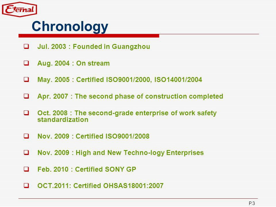 P.14 Sales Sites Add.182 Junda Road, Eastern Zone, GETDD, Guangzhou, Guangdong, China TEL.