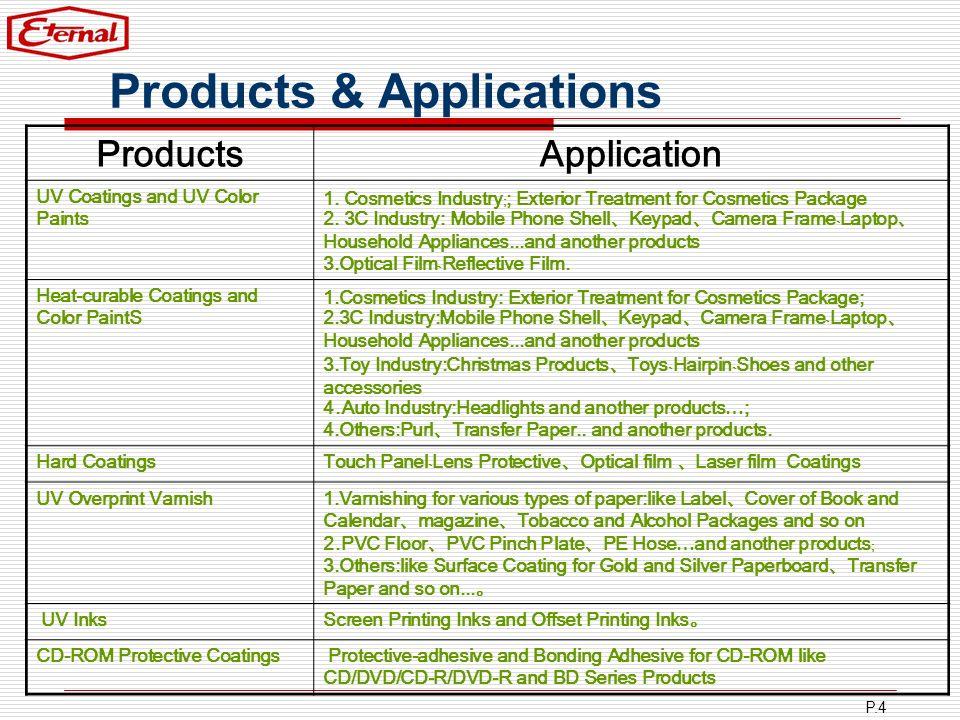 P.5 Applications