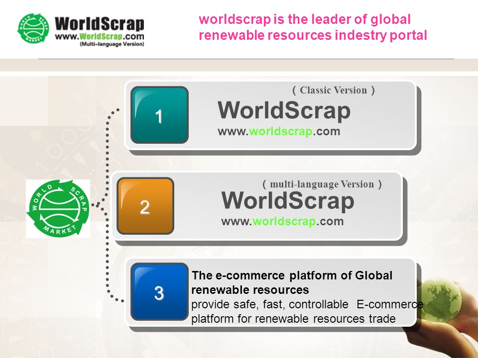 WorldScrap 3 1 2 Classic Version The e-commerce platform of Global renewable resources provide safe, fast, controllable E-commerce platform for renewable resources trade worldscrap is the leader of global renewable resources indestry portal WorldScrap www.worldscrap.com WorldScrap www.worldscrap.com multi-language Version
