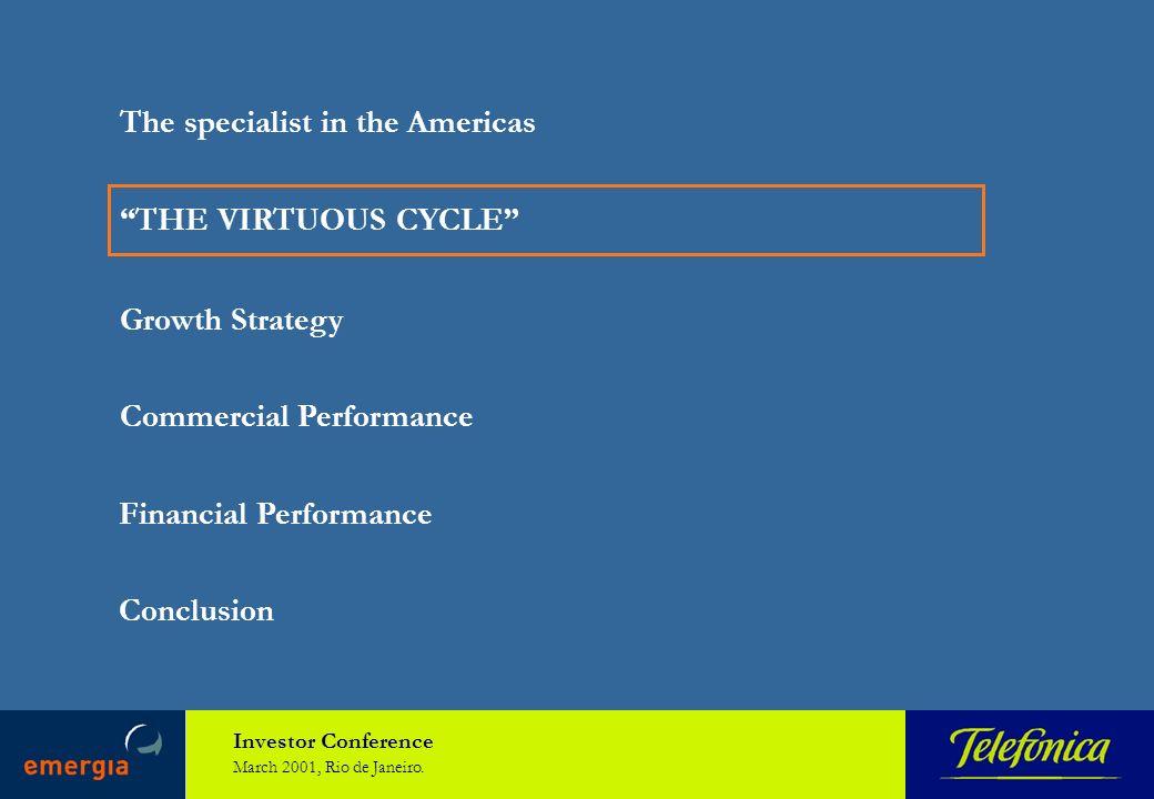 Investor Conference March 2001, Rio de Janeiro.