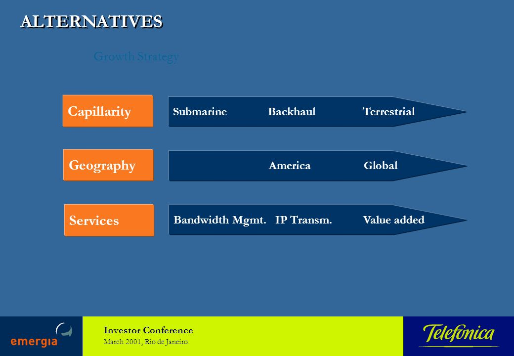 Investor Conference March 2001, Rio de Janeiro. ALTERNATIVES Growth Strategy Capillarity Geography Services SubmarineBackhaulTerrestrial AmericaGlobal
