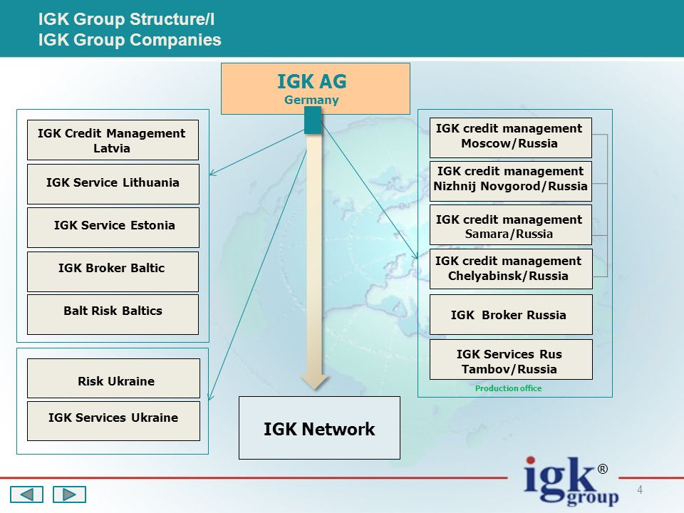 4 IGK Group Structure/I IGK Group Companies IGK AG Germany IGK Credit Management Latvia IGK Service Lithuania IGK Service Estonia IGK credit management Moscow/Russia IGK credit management Nizhnij Novgorod/Russia IGK credit management Samara/Russia IGK Services Ukraine IGK Services Rus Tambov/Russia IGK Network Production office IGK Broker Russia Balt Risk Baltics Risk Ukraine IGK Broker Baltic ® IGK credit management Chelyabinsk/Russia