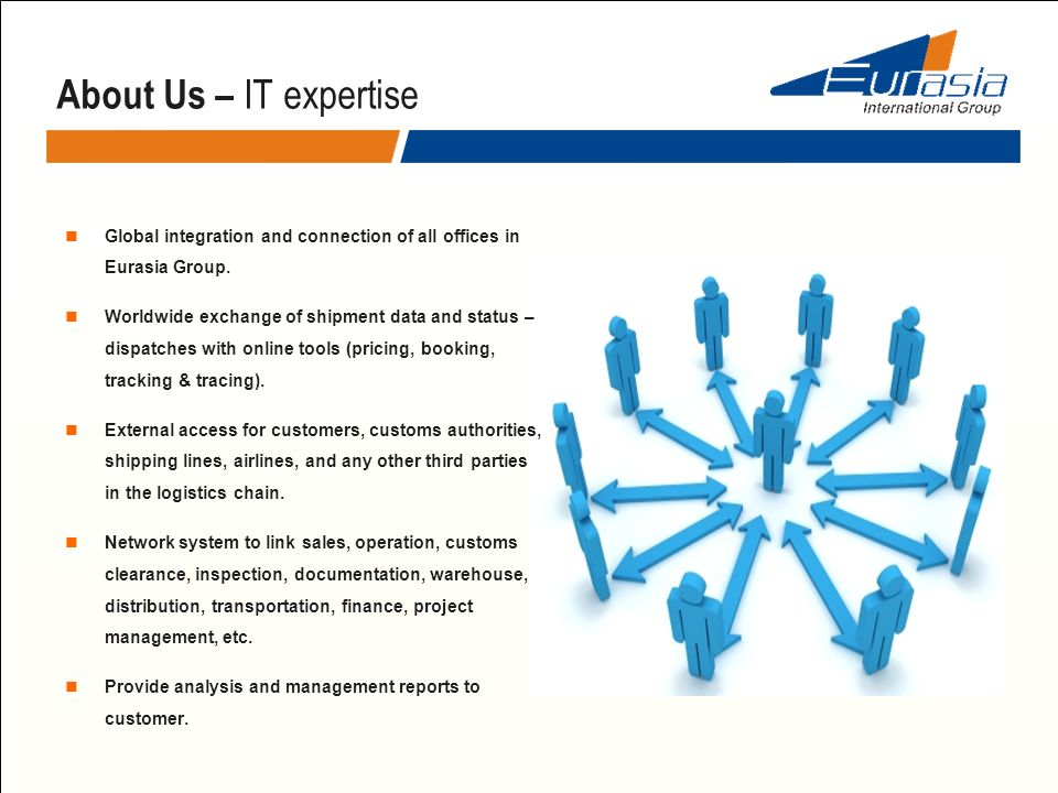 About Us – IT expertise Global integration and connection of all offices in Eurasia Group. Worldwide exchange of shipment data and status – dispatches