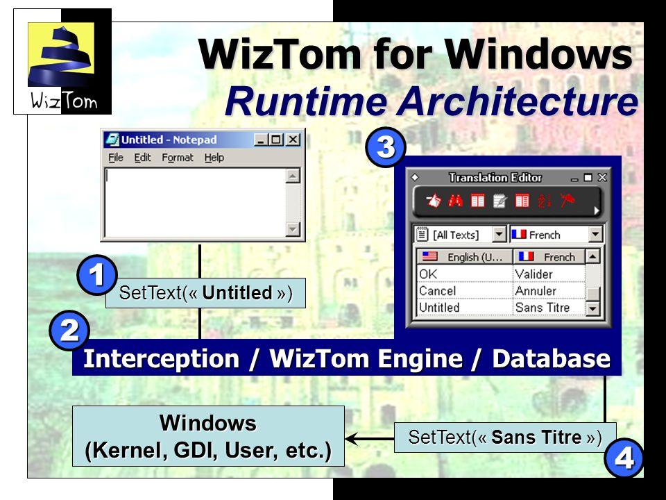 Runtime Architecture Windows (Kernel, GDI, User, etc.) 3 SetText(« Sans Titre ») 4 SetText(« Untitled ») 1 Interception / WizTom Engine / Database 2 W