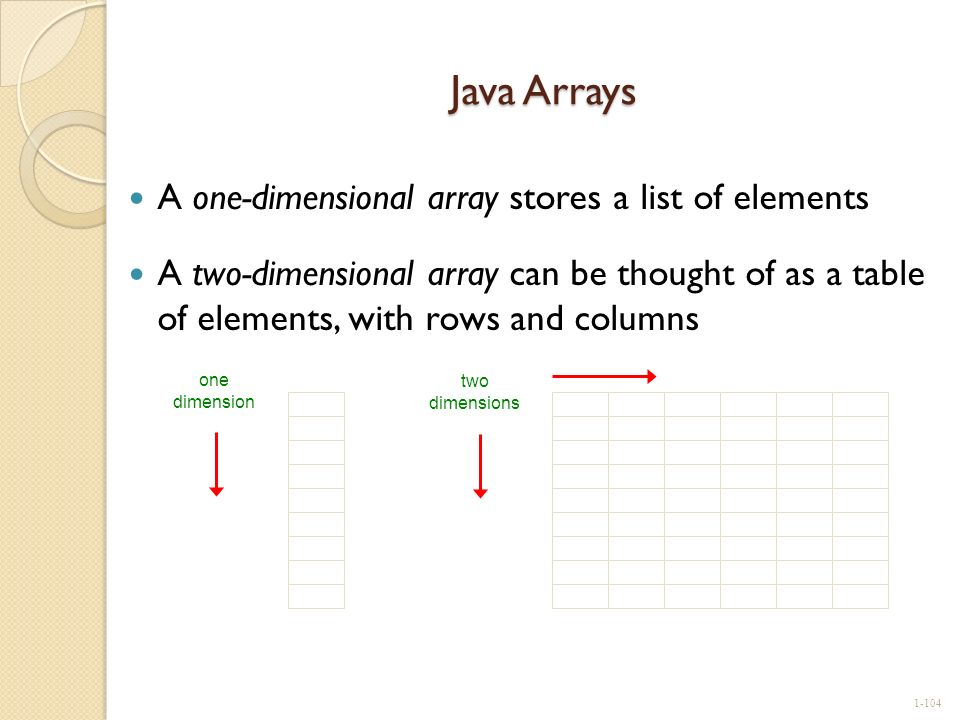 Java Arrays A one-dimensional array stores a list of elements A two-dimensional array can be thought of as a table of elements, with rows and columns