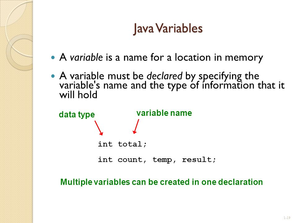 Java Variables A variable is a name for a location in memory A variable must be declared by specifying the variable's name and the type of information