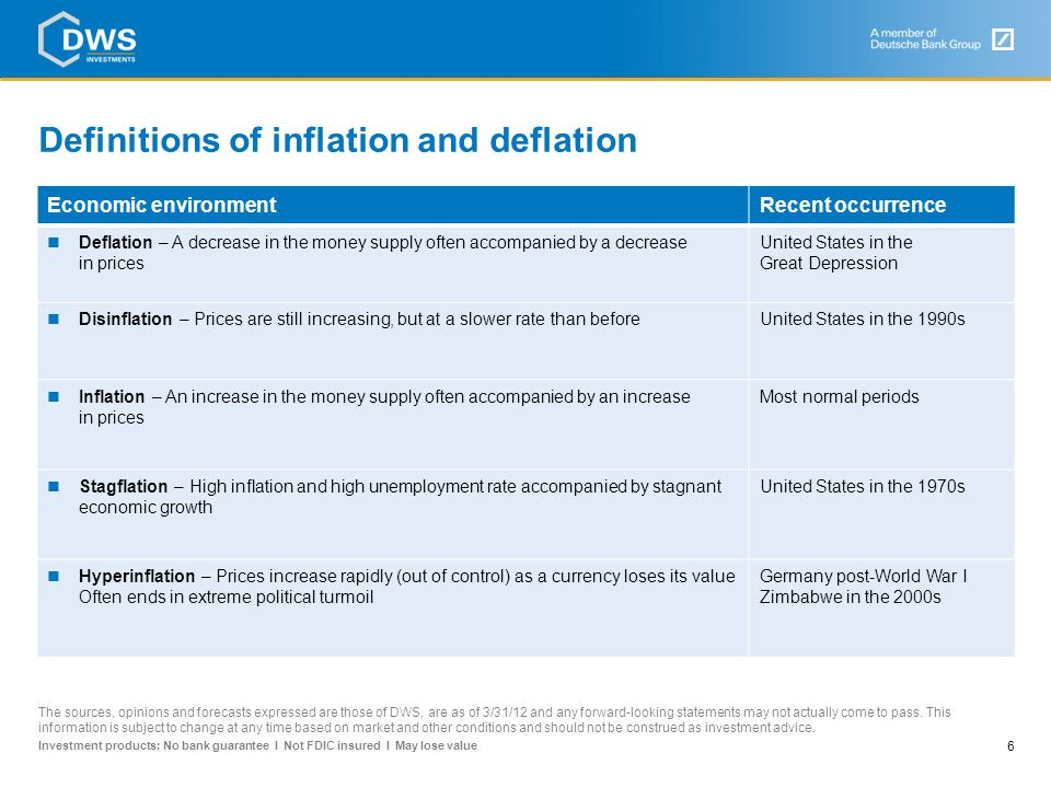 Investment products: No bank guarantee I Not FDIC insured I May lose value Inflation or deflation? Definitions of inflation and deflation