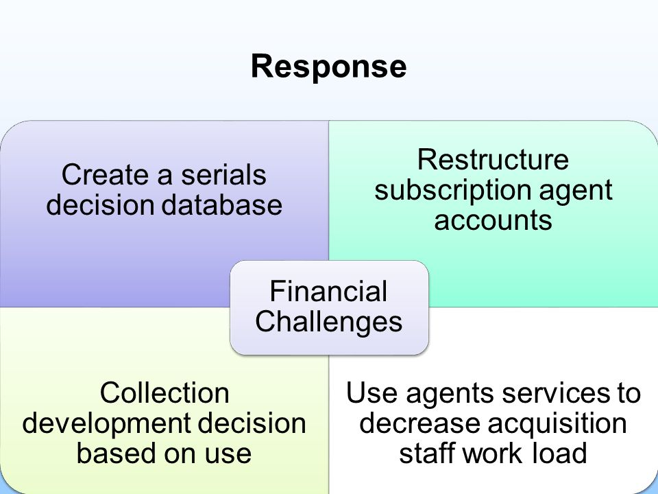 Response Create a serials decision database Restructure subscription agent accounts Collection development decision based on use Use agents services to decrease acquisition staff work load Financial Challenges
