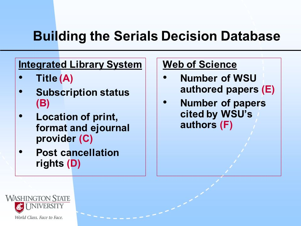 Building the Serials Decision Database Integrated Library System Title (A) Subscription status (B) Location of print, format and ejournal provider (C) Post cancellation rights (D) Web of Science Number of WSU authored papers (E) Number of papers cited by WSUs authors (F)