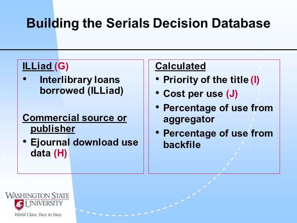 Building the Serials Decision Database ILLiad (G) Interlibrary loans borrowed (ILLiad) Commercial source or publisher Ejournal download use data (H) Calculated Priority of the title (I) Cost per use (J) Percentage of use from aggregator Percentage of use from backfile