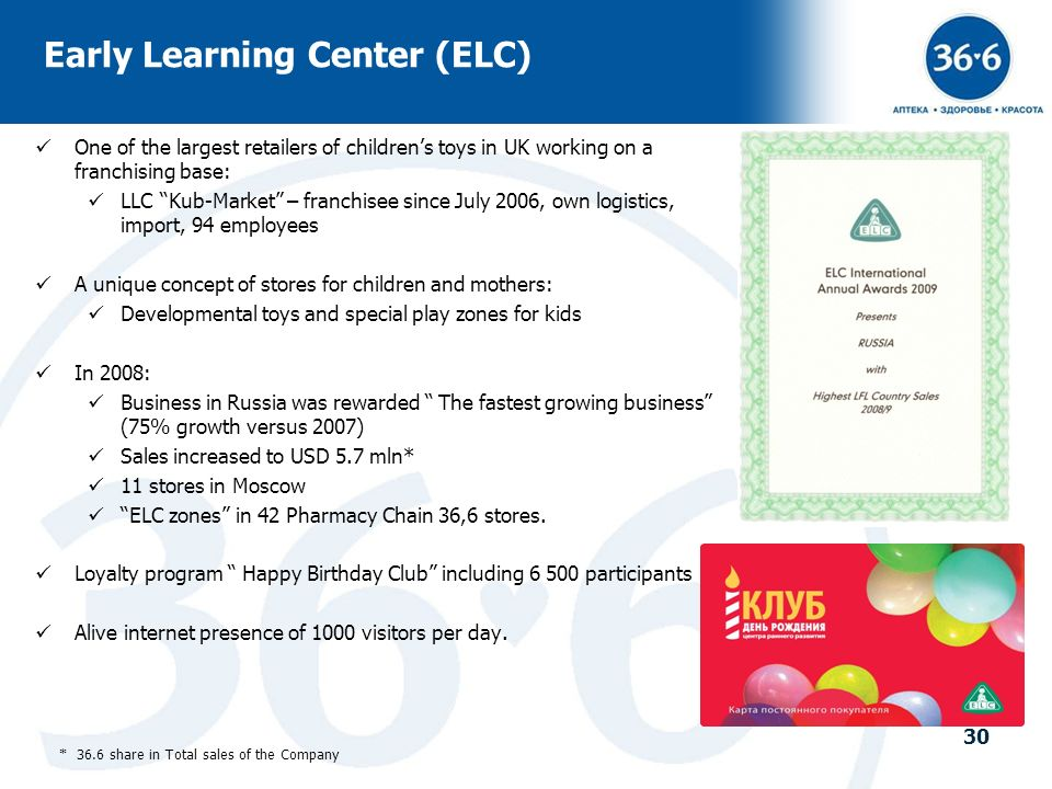 30 Early Learning Center (ELC) One of the largest retailers of childrens toys in UK working on a franchising base: LLC Kub-Market – franchisee since J