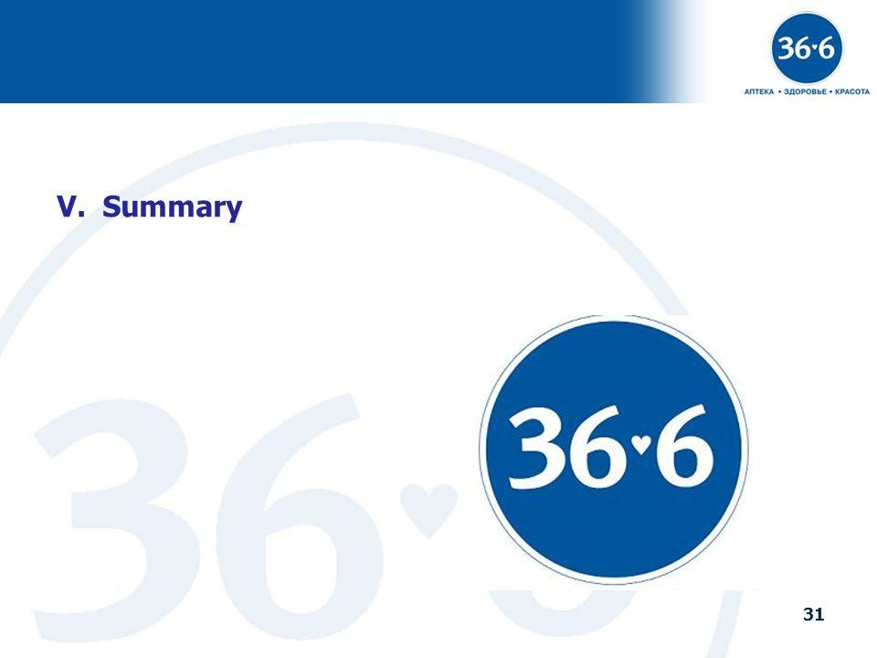 31 V. Summary 31