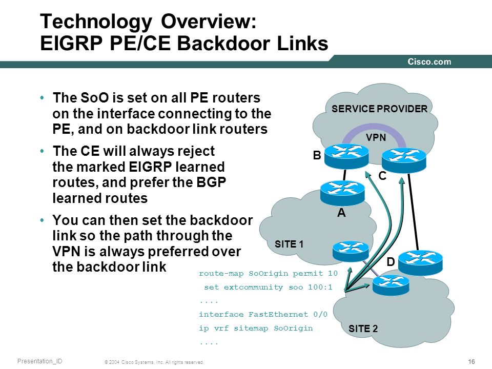 16 © 2004 Cisco Systems, Inc. All rights reserved. Presentation_ID SERVICE PROVIDER SITE 1 SITE 2 A B C D VPN Technology Overview: EIGRP PE/CE Backdoo