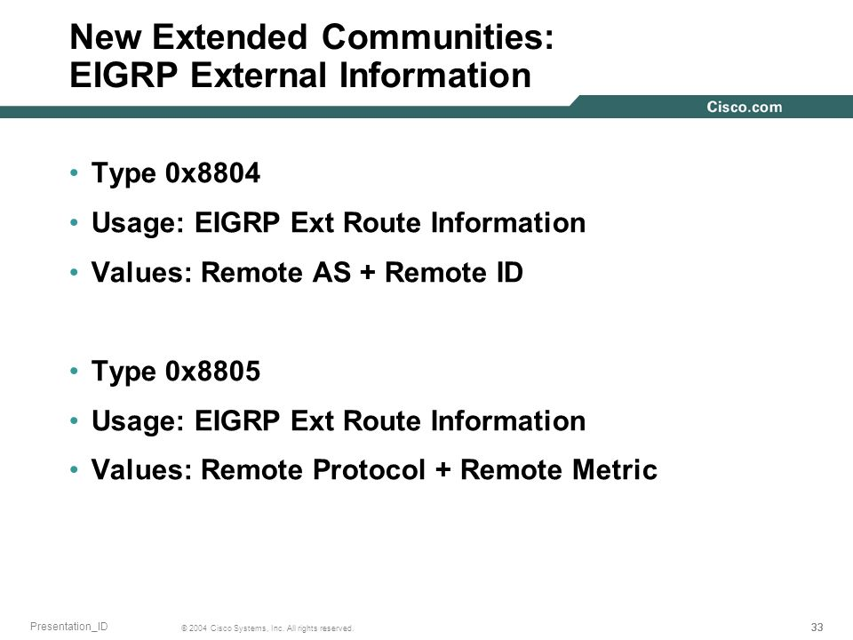 33 © 2004 Cisco Systems, Inc. All rights reserved. Presentation_ID New Extended Communities: EIGRP External Information Type 0x8804 Usage: EIGRP Ext R