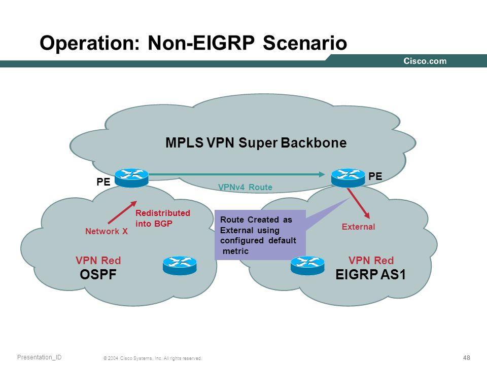 48 © 2004 Cisco Systems, Inc. All rights reserved. Presentation_ID Operation: Non-EIGRP Scenario MPLS VPN Super Backbone OSPFEIGRP AS1 VPN Red PE Netw