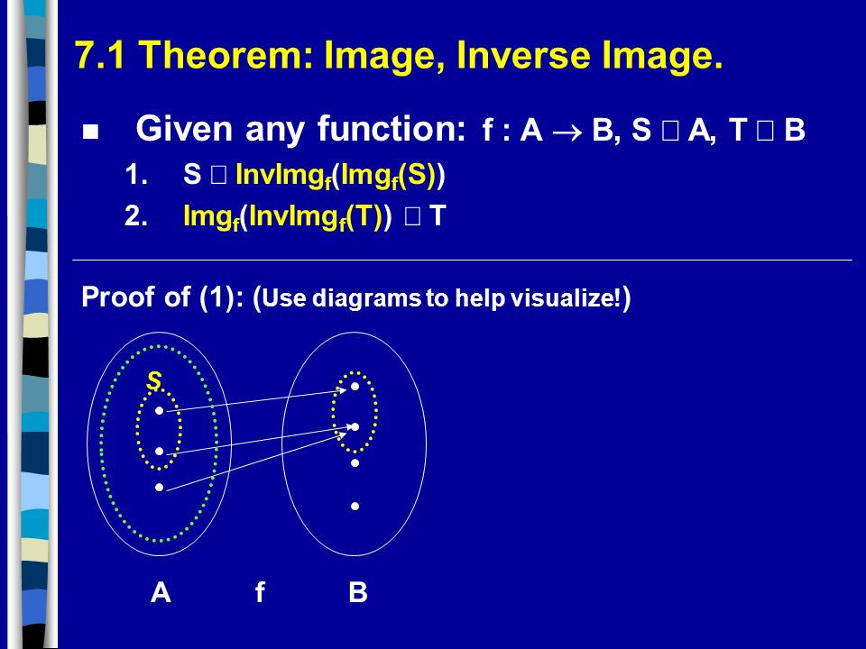 7.1 Theorem: Image, Inverse Image. ABf S Proof of (1): ( Use diagrams to help visualize! ) Given any function: f : A B, S A, T B 1. S InvImg f (Img f
