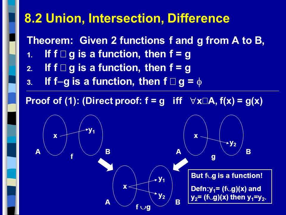 8.2 Union, Intersection, Difference Theorem: Given 2 functions f and g from A to B, 1. If f g is a function, then f = g 2. If f g is a function, then