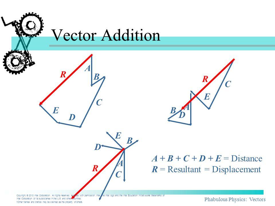 Phabulous Physics: Vectors Vector Addition A B C D E A B C D E A B C D E R A + B + C + D + E = Distance R = Resultant = Displacement RR Copyright © 2010 Intel Corporation.
