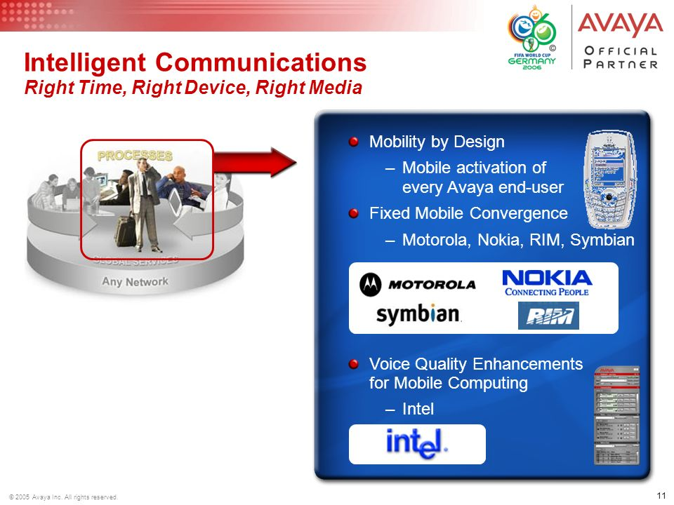 11 © 2005 Avaya Inc. All rights reserved. Mobility by Design –Mobile activation of every Avaya end-user Fixed Mobile Convergence –Motorola, Nokia, RIM