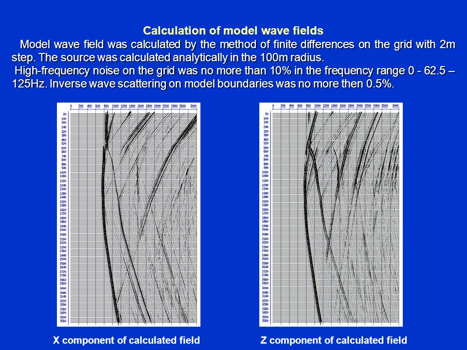 Calculation of model wave fields Model wave field was calculated by the method of finite differences on the grid with 2m step.