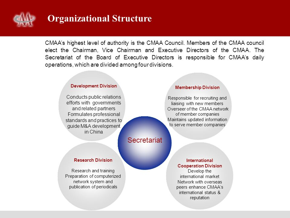 Organizational Structure CMAAs highest level of authority is the CMAA Council. Members of the CMAA council elect the Chairman, Vice Chairman and Execu