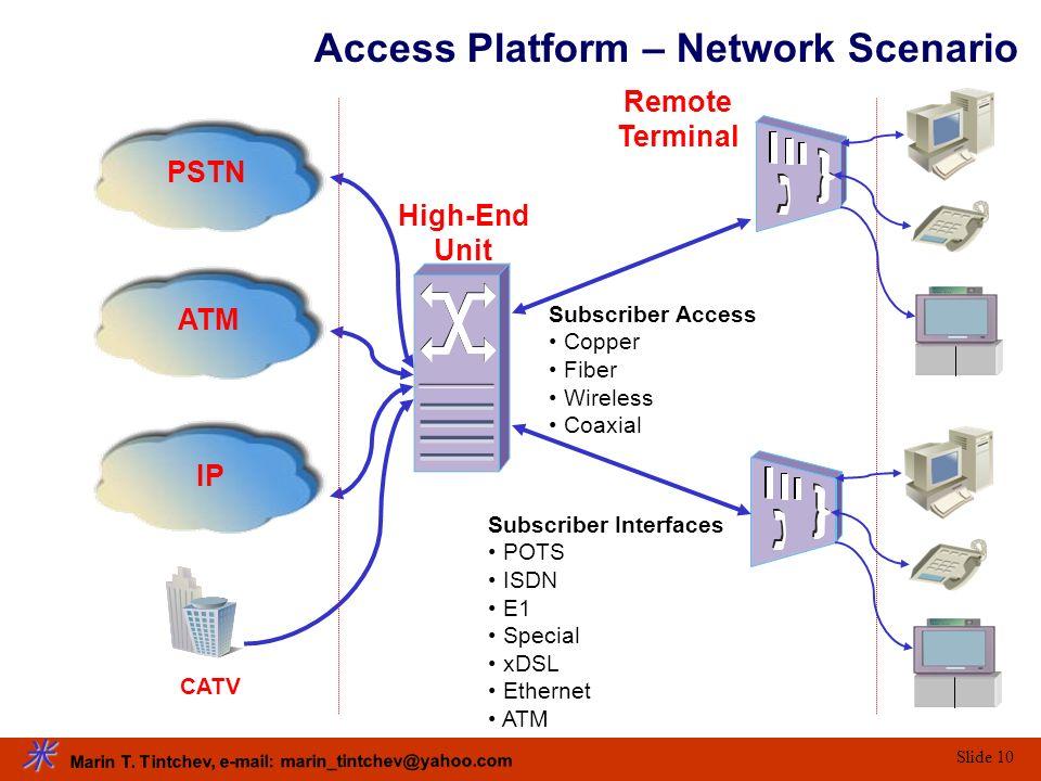 Marin T. Tintchev, e-mail: marin_tintchev@yahoo.com Slide 10 Access Platform – Network Scenario PSTN ATM IP CATV High-End Unit Remote Terminal Subscri
