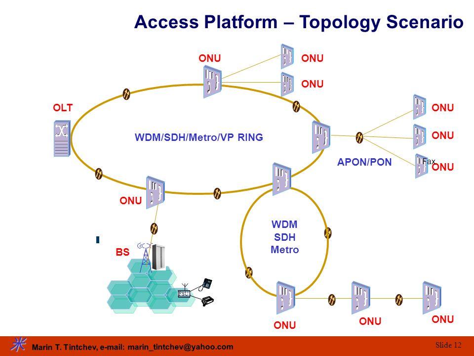 Marin T. Tintchev, e-mail: marin_tintchev@yahoo.com Slide 12 Access Platform – Topology Scenario WDM/SDH/Metro/VP RING OLT APON/PON ONU WDM SDH Metro