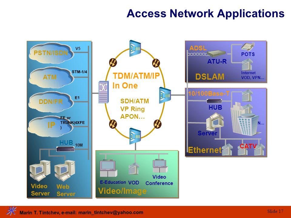 Marin T. Tintchev, e-mail: marin_tintchev@yahoo.com Slide 17 PSTN/ISDNATMDDN/FR IP STM-1/4 V5 E1 Video Server Web Server HUB 10M FE or TRUNK(4XFE ) 10