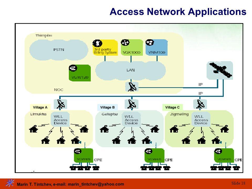 Marin T. Tintchev, e-mail: marin_tintchev@yahoo.com Slide 18 Access Network Applications